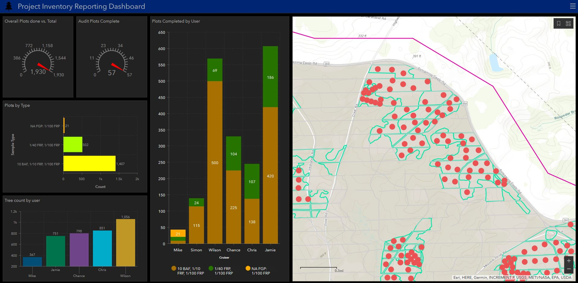 Real time reporting through Esri's Operations Dashboard